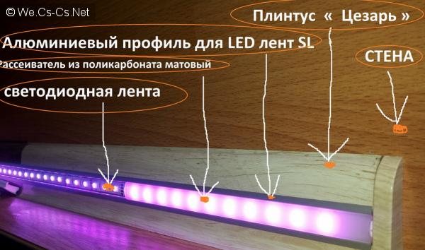 подсветка напольного плинтуса светодиодной лентой