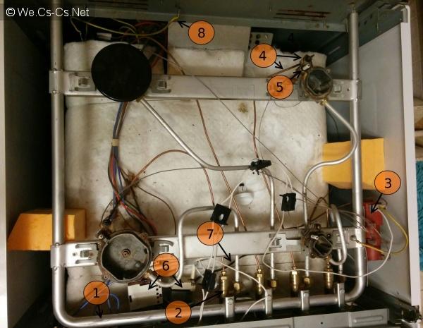 Телефон ремонта газовых плит