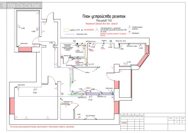 План устройства розеток