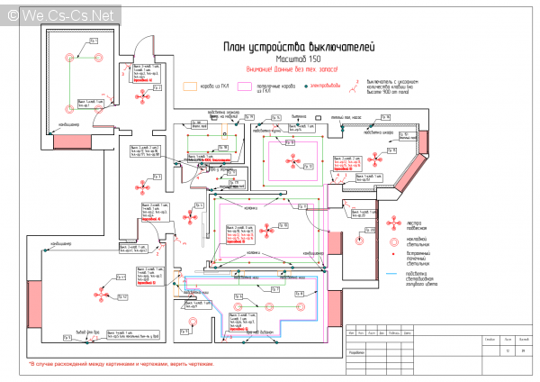 План устройства выключателей